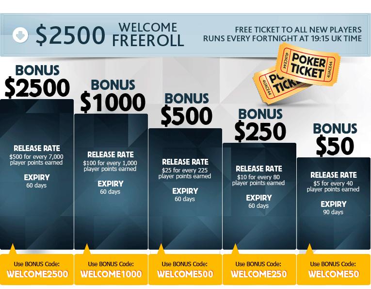 betfair poker promo codes